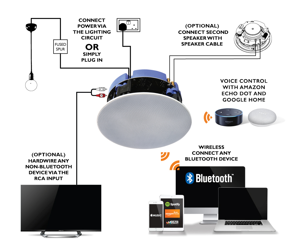 Lithe Audio Bluetooth Wireless 65 Ceiling Speaker Single Master Wiring Home Speakers In Parallel Connections Diagram