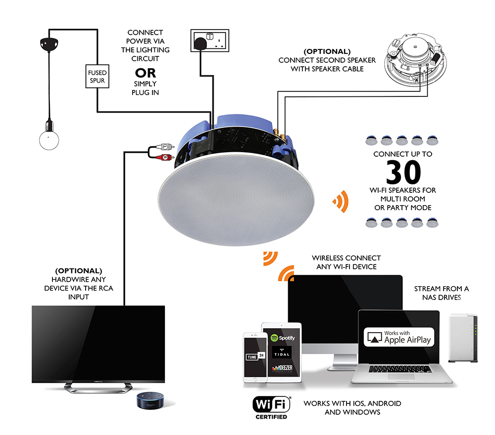 Lithe Audio Wifi All In One Multi Room Ceiling Speaker Single Wiring Diagram For Wi Fi Connections
