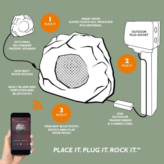 Rock Bluetooth Garden Speakers - Lithe Audio LTD