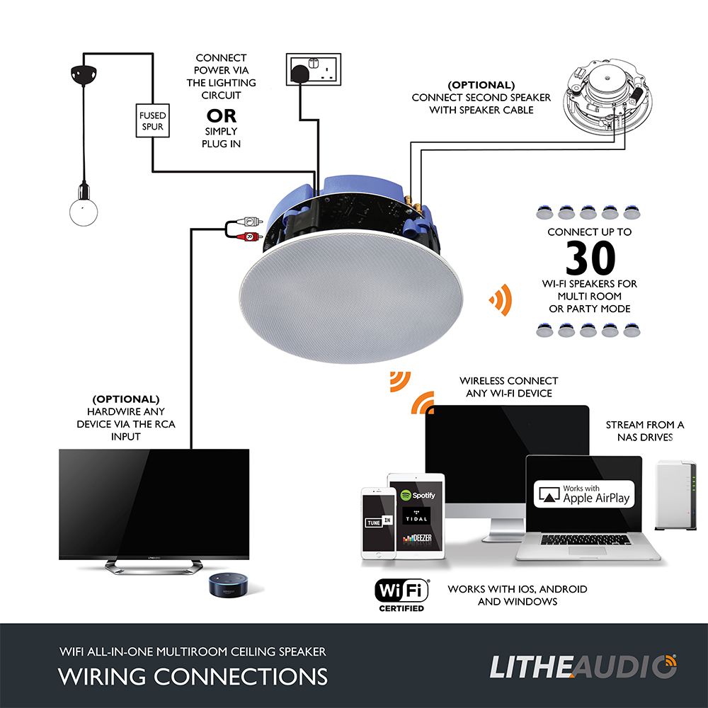 Whole Home Multi Room Ceiling Speakers Lithe Audio Ltd Speaker Wiring Diagram 6 Wi Fi Connections