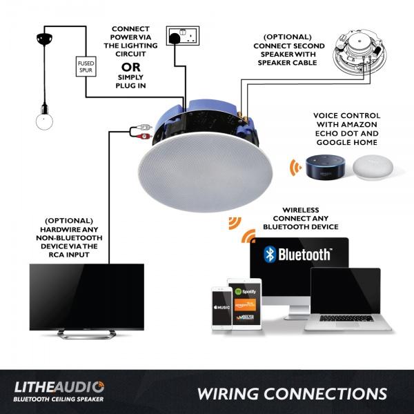 """Lithe Audio Bluetooth IP44 Rated Bathroom 6.5"""" Ceiling Speaker (SINGLE - Master) - Lithe Audio LTD"""