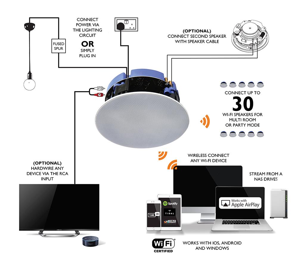 lithe audio wifi all in one multi room ceiling speaker  3 pioneer stereo wiring diagram pioneer stereo wiring diagram pioneer stereo wiring diagram pioneer stereo wiring diagram